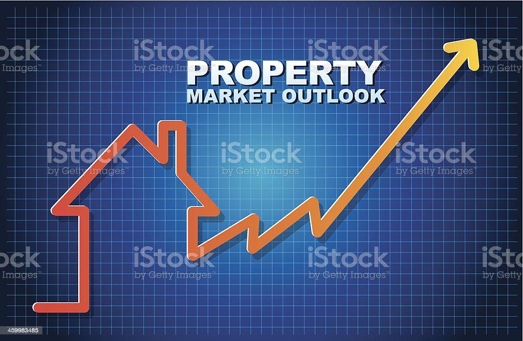 Property outlook chart vector art illustration
