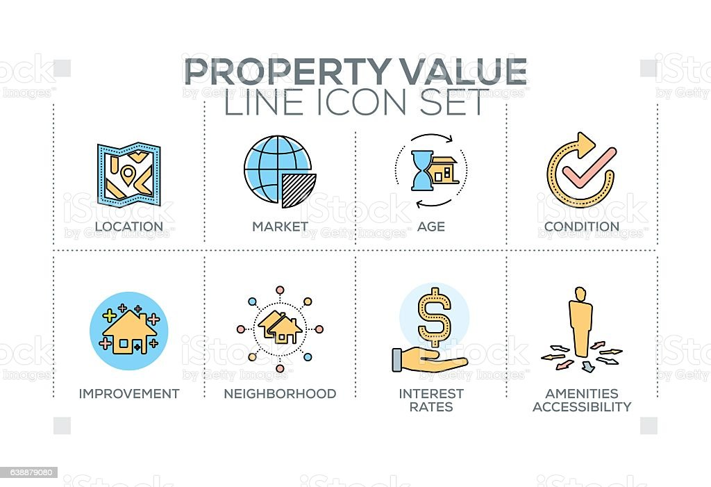 Property Value keywords with line icons vector art illustration