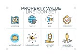 Property Value keywords with line icons