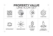 Property Value keywords with monochrome line icons