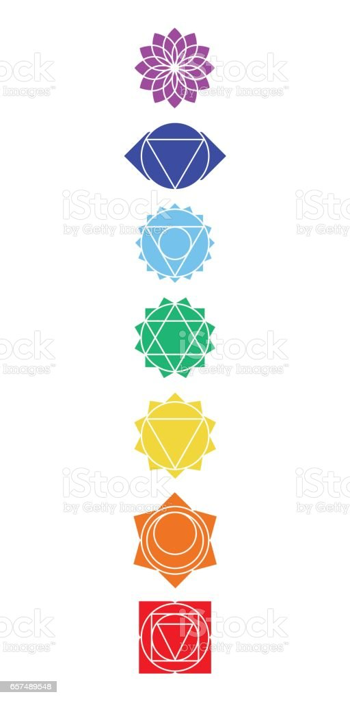 Psychoenergetic centers in the human body. Muladhara, Svadhisthana, Manipura, Anahata, visuddha, Ajna, Sahasrara. vector art illustration