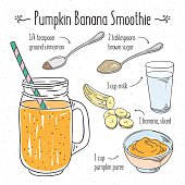 Pumpkin banana smoothie. Smoothie recipe cooking illustration