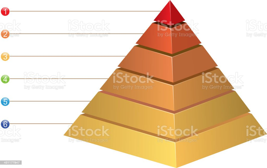 Pyramid chart royalty-free stock vector art