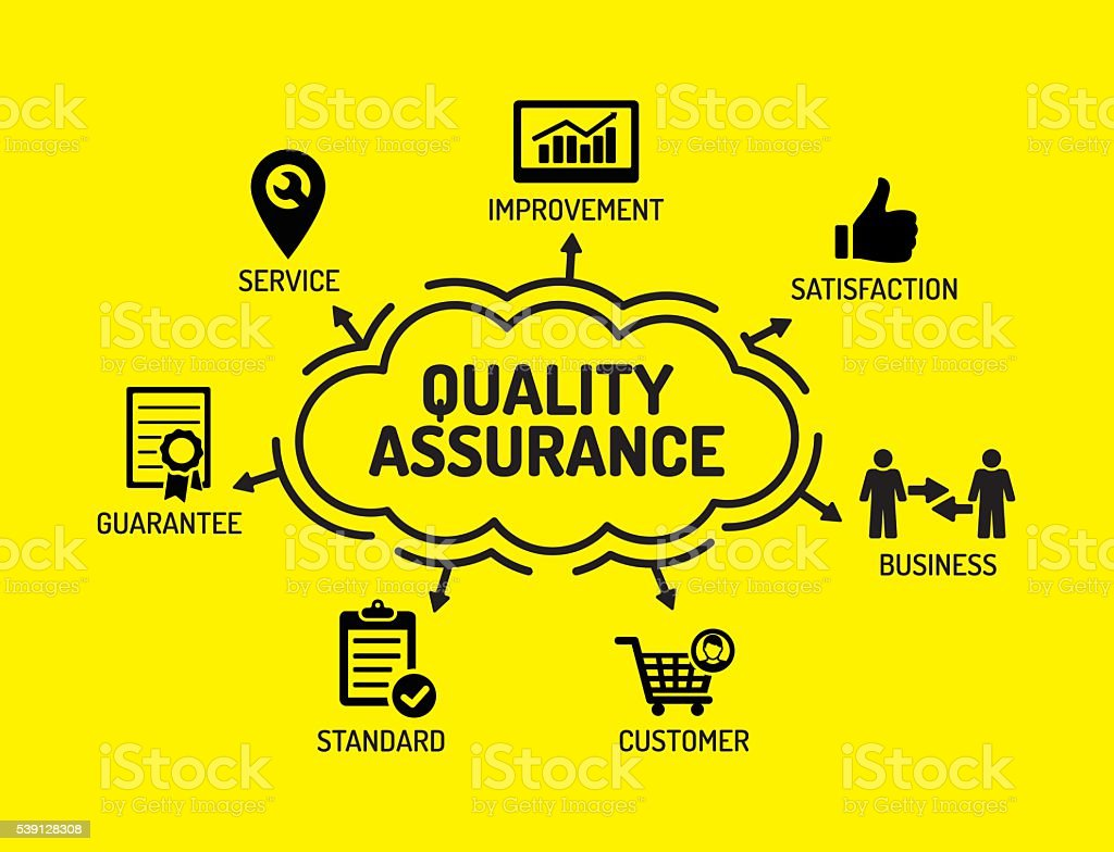 Quality Assurance. Chart with keywords and icons on yellow backg vector art illustration