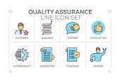 Quality Assurance keywords with line icons