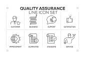 Quality Assurance keywords with monochrome line icons