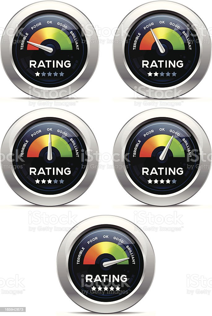 Rating Dashboard royalty-free stock vector art