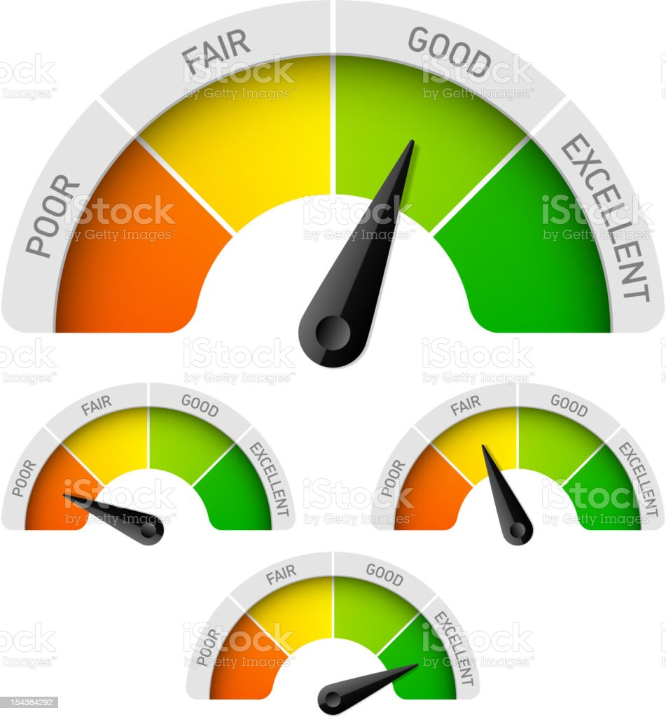 Rating meter vector art illustration