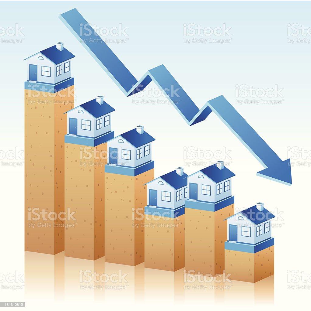 real estate crisis vector art illustration