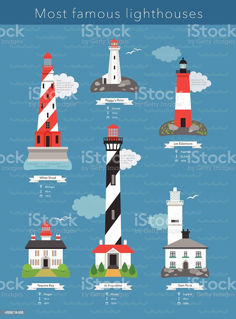 Real lighthouses vector infographics vector art illustration