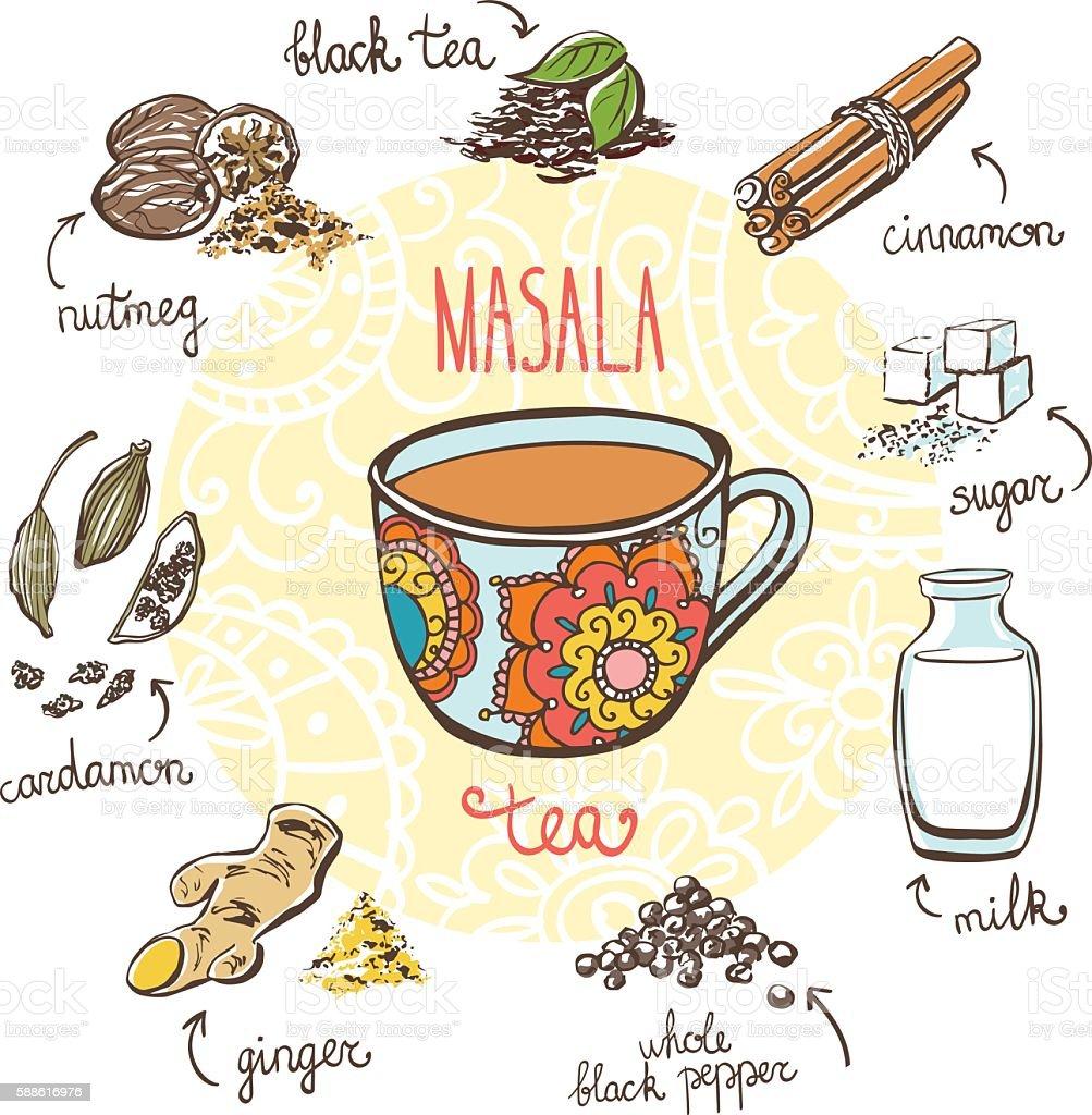 Recipe illustration of Masala tea with ingredients vector art illustration