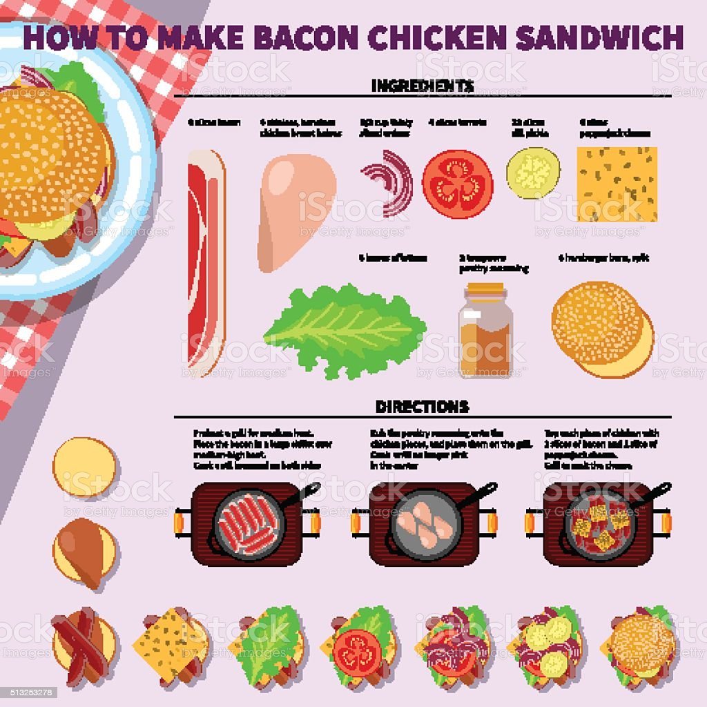 Recipe infographic for making bacon chicken sandwich vector art illustration