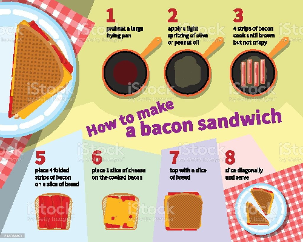 Recipe infographic for making bacon sandwich vector art illustration
