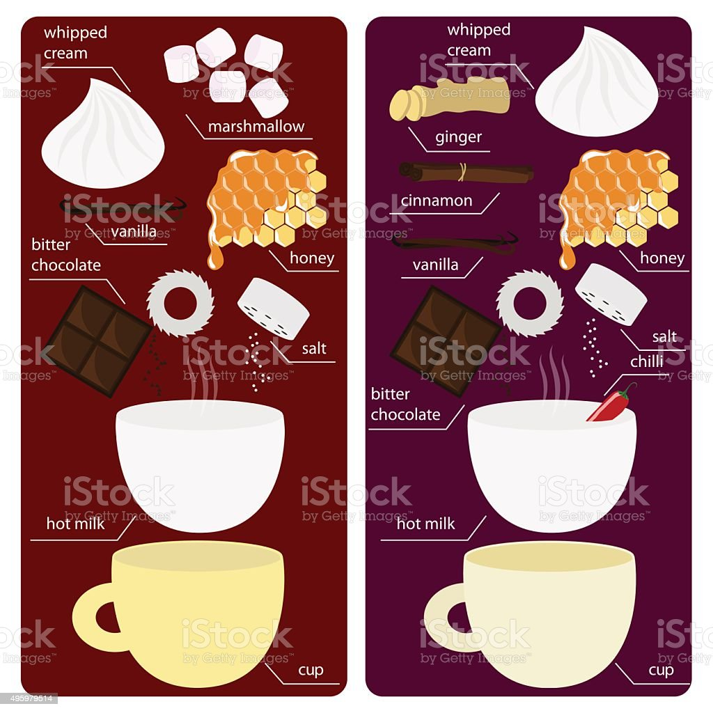 Recipes classic hot chocolate drinks vector art illustration