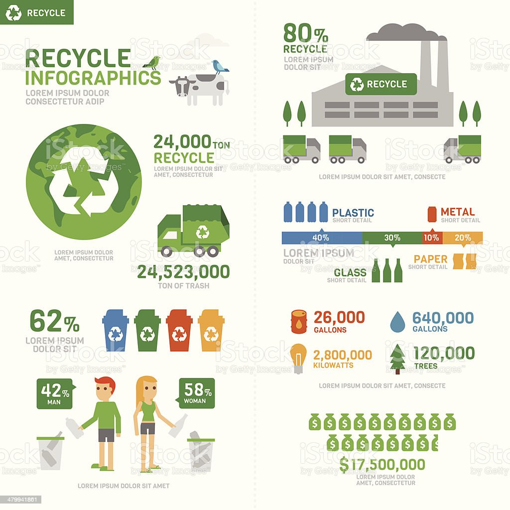 Recycle Infographics vector art illustration
