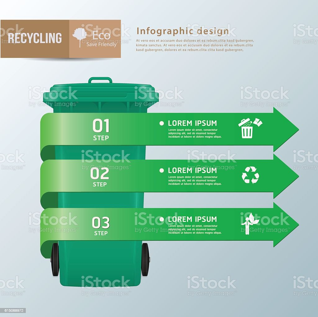 Recycle waste bins infographic, Waste types segregation recyclin vector art illustration
