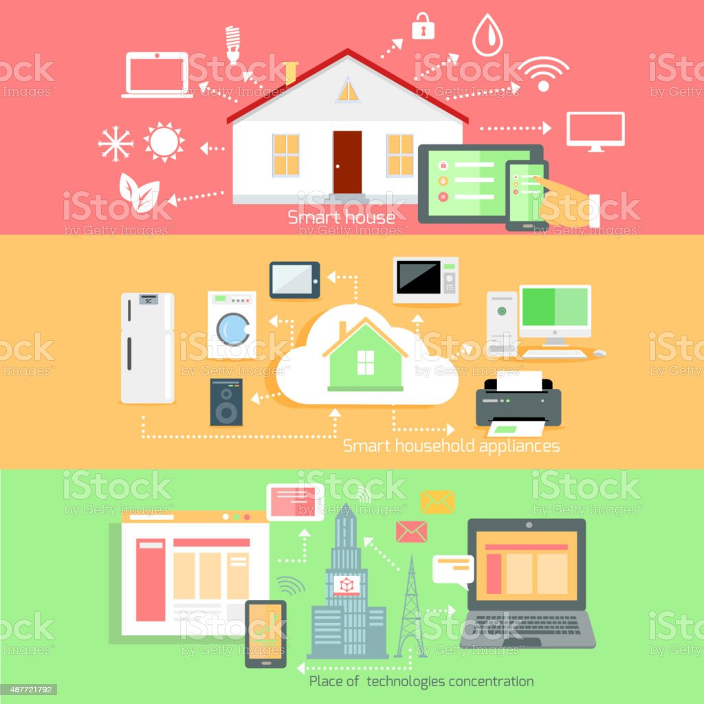 Remote Wireless Control of Home Appliances vector art illustration