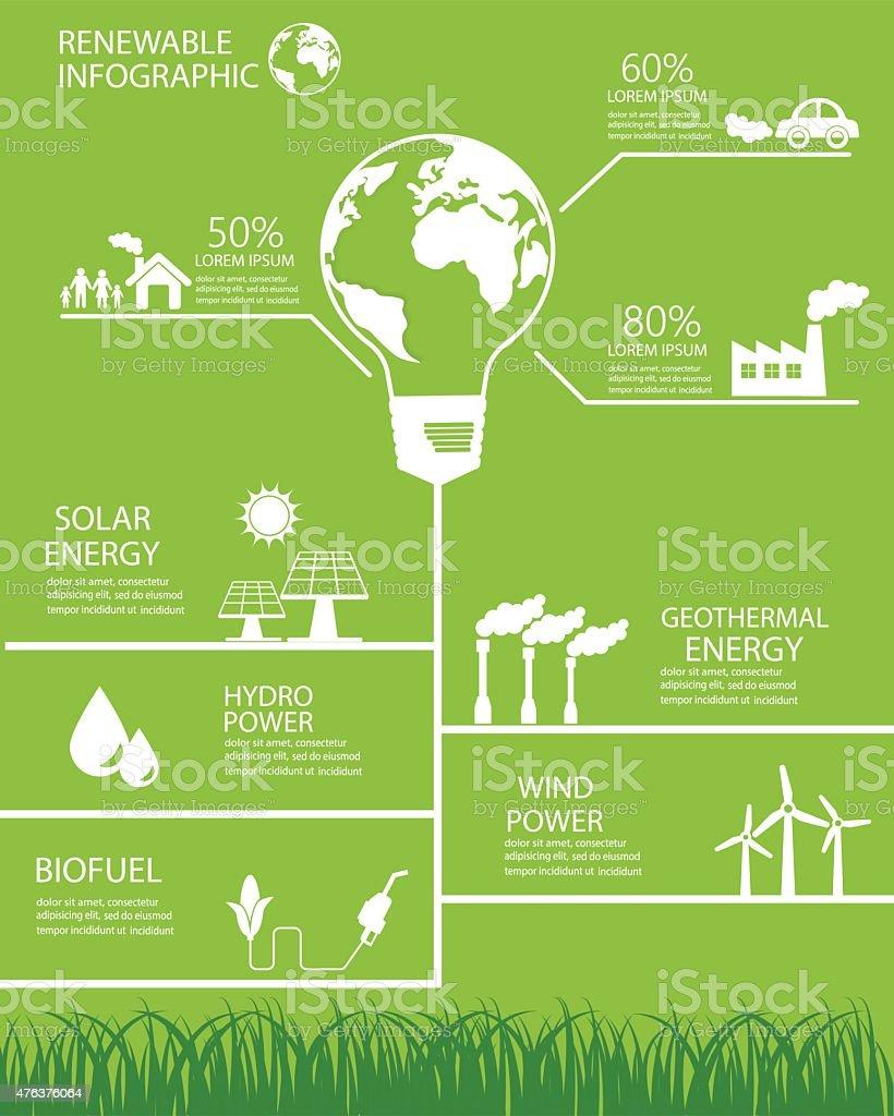 renewable ecology vector art illustration
