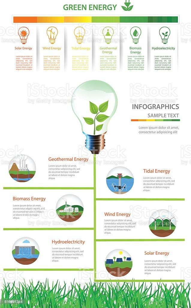 Renewable energy infographics vector art illustration