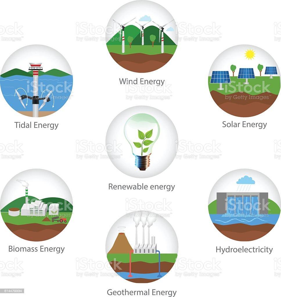 Renewable energy types vector art illustration