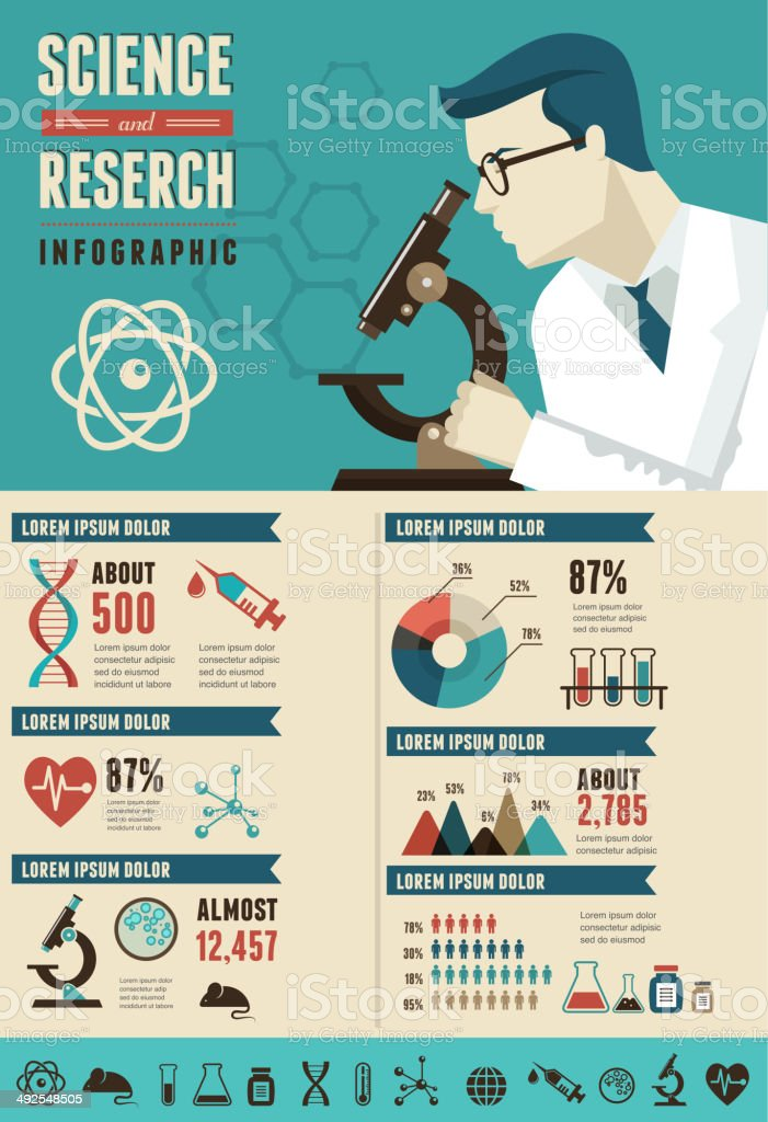 Research, Bio Technology and Science infographic vector art illustration