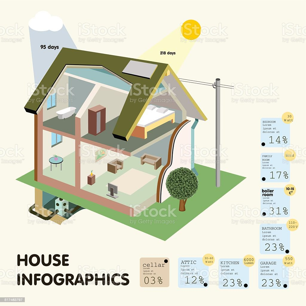 Residential house a sectional and Set elements of House Infographics. vector art illustration