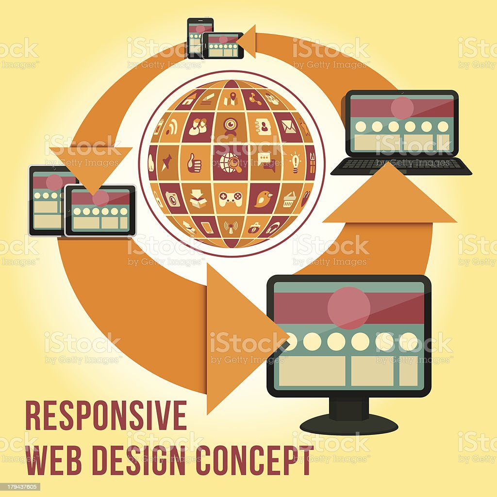 Responsive Web Design Concept with Computer and Mobile Devices royalty-free stock vector art