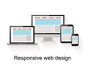 Responsive web design on computer