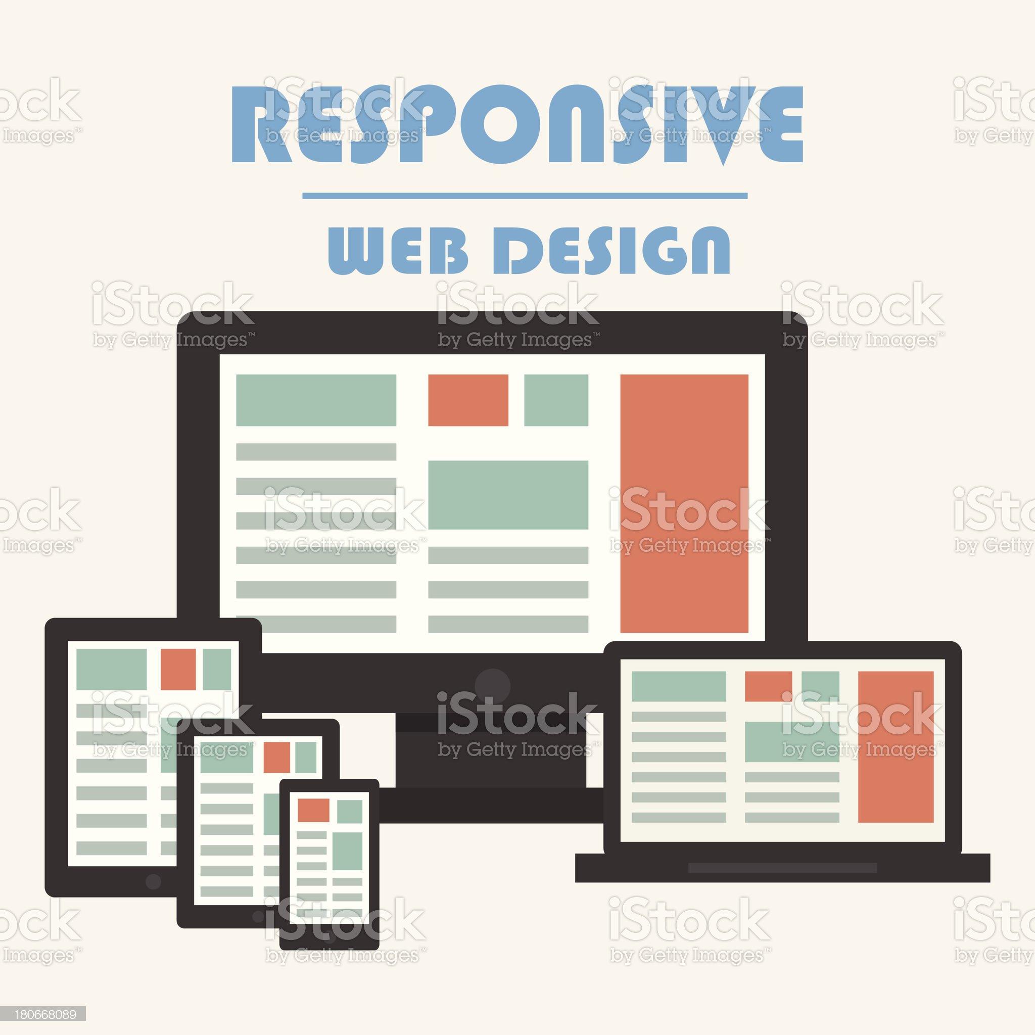 Responsive Web Design royalty-free stock vector art
