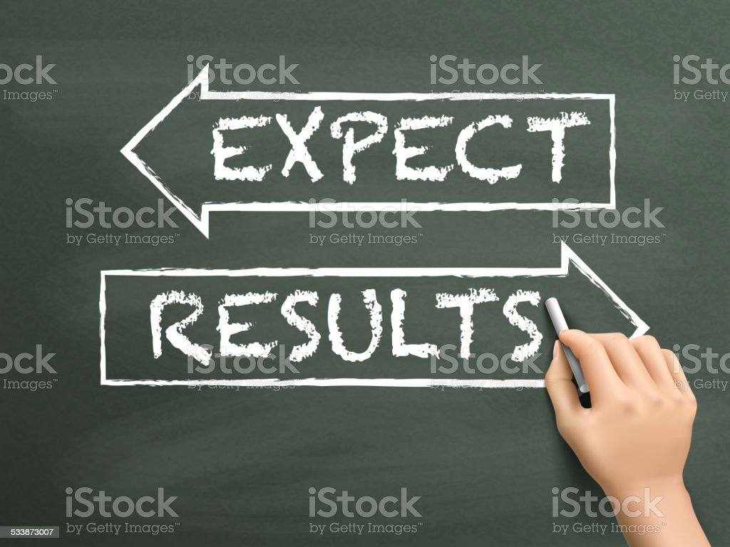 results and expect words drawn by hand vector art illustration