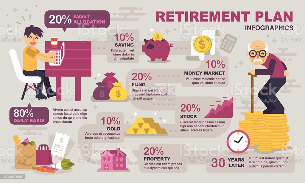 Retirement Planning infographics vector art illustration