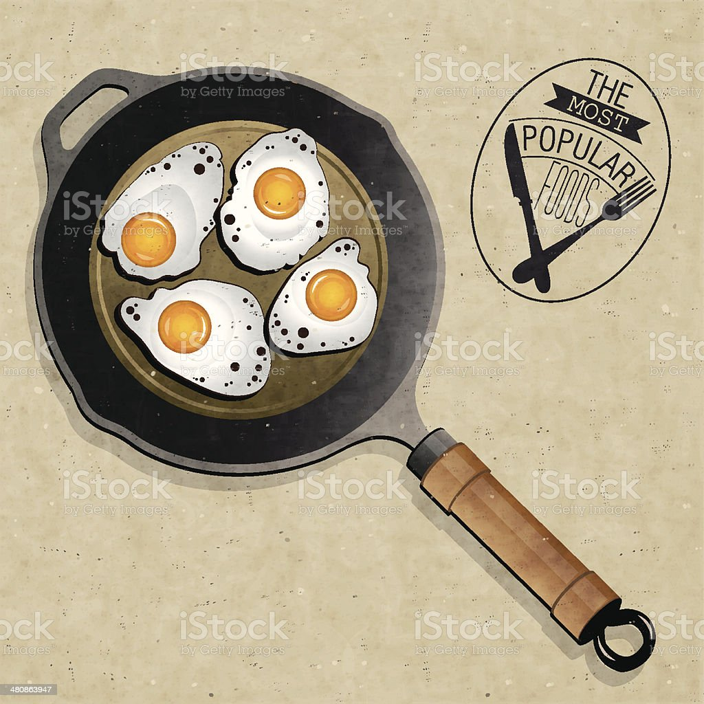 Retro vintage style Fried Frying Pan with Eggs. vector art illustration