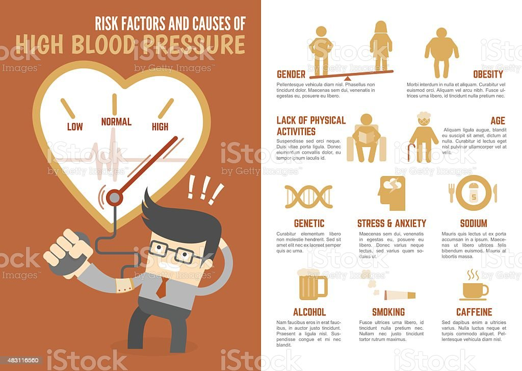 risk factors and causes of high blood pressure infographic vector art illustration