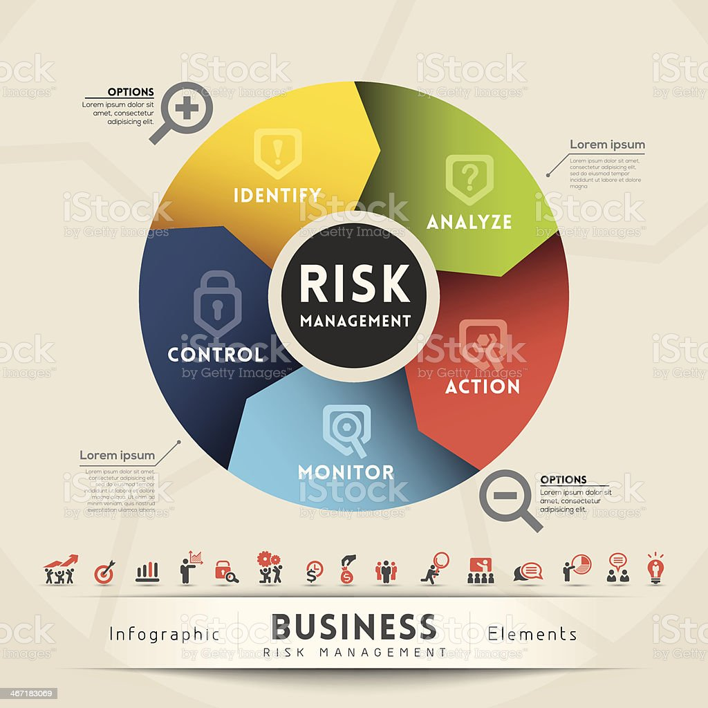 Risk Management Concept Diagram vector art illustration