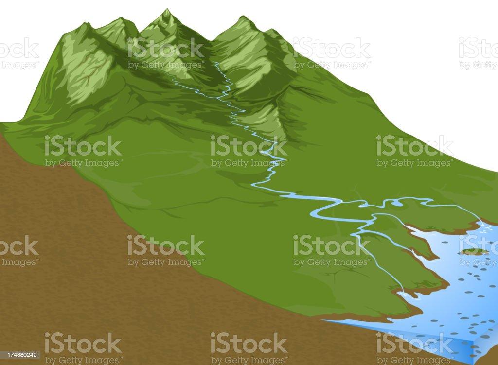 Rivers royalty-free stock vector art