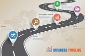 Road map Business Timeline, Vector Illustration
