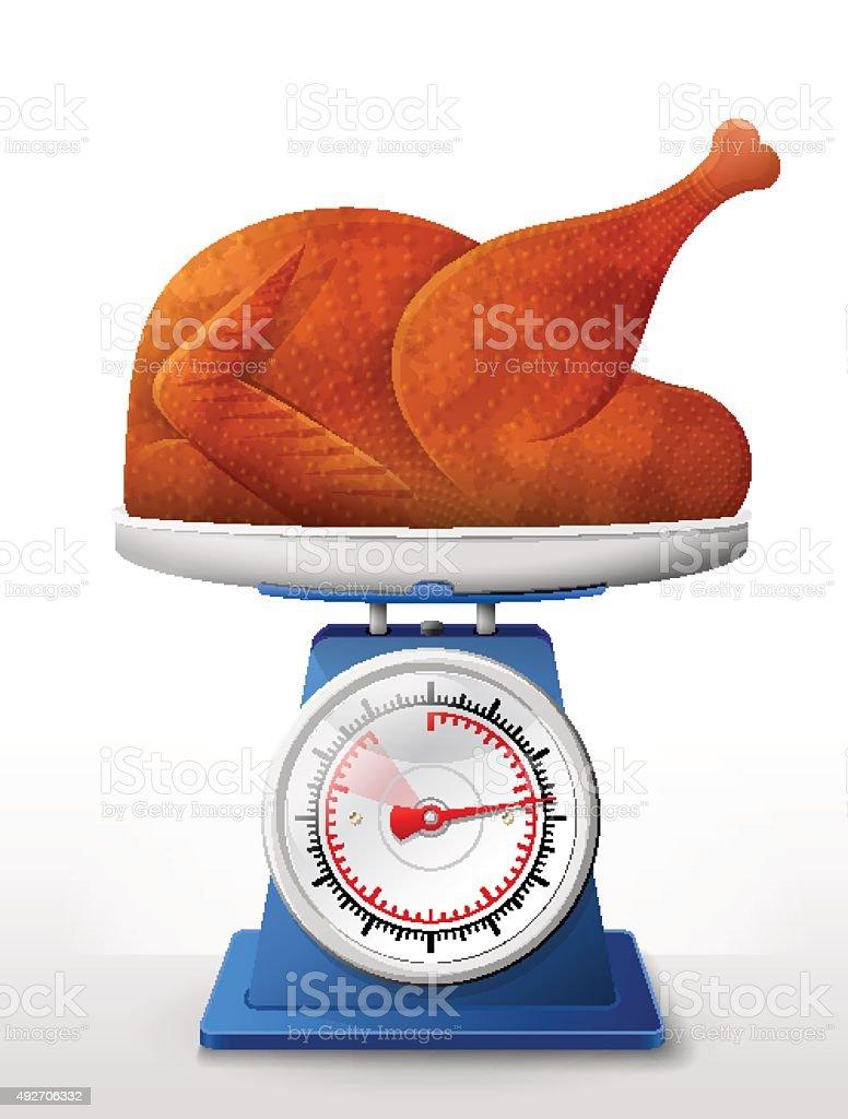 Roast turkey, chicken on scale pan vector art illustration