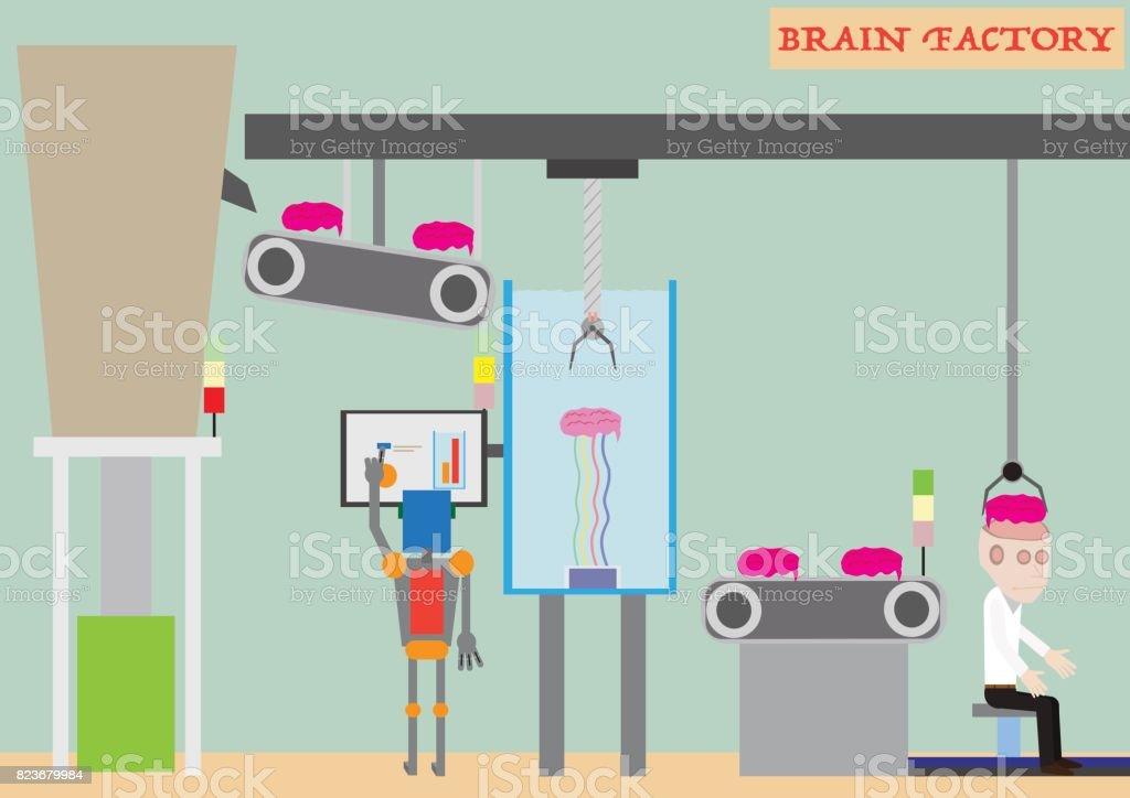 robot programming human brain in robotic manufacturing process vector art illustration