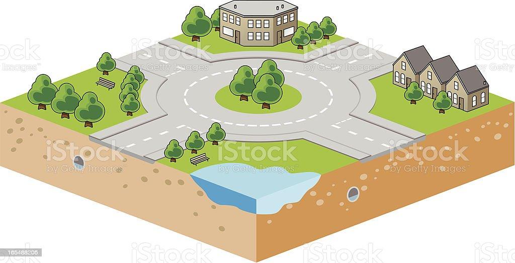 Roundabout isometric vector illustration vector art illustration