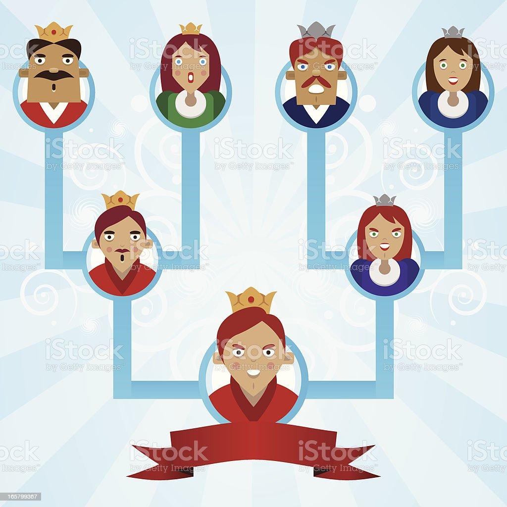 Royal dynasty vector art illustration