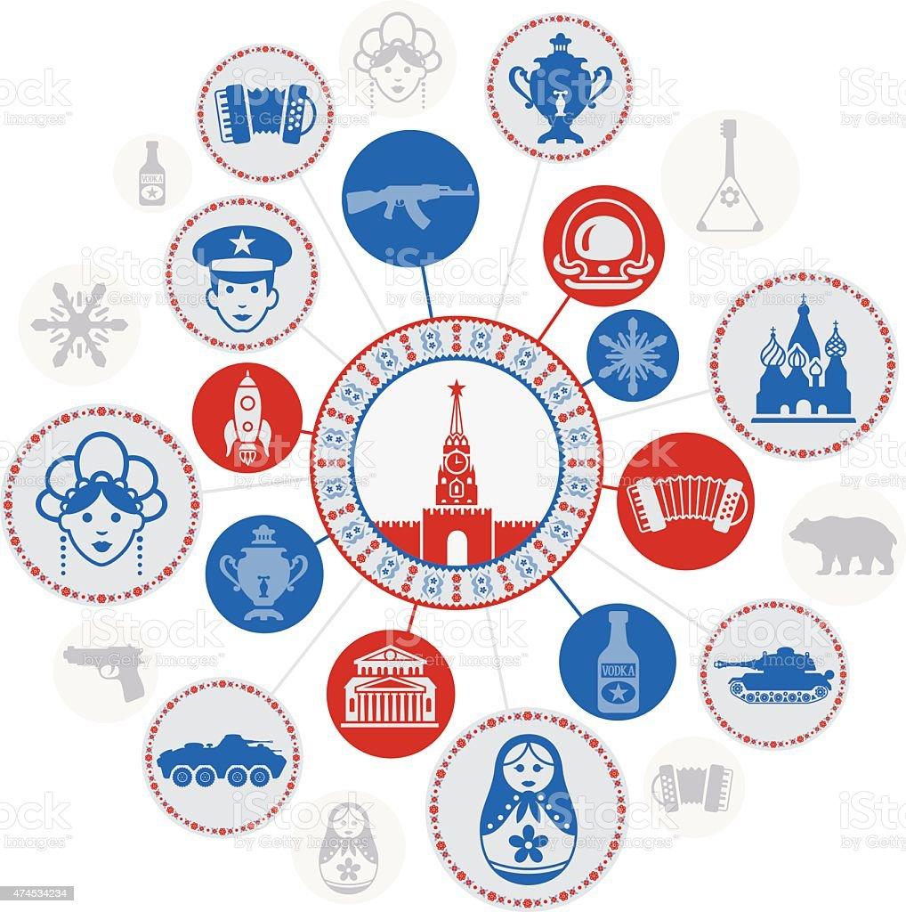 Russian Montage vector art illustration