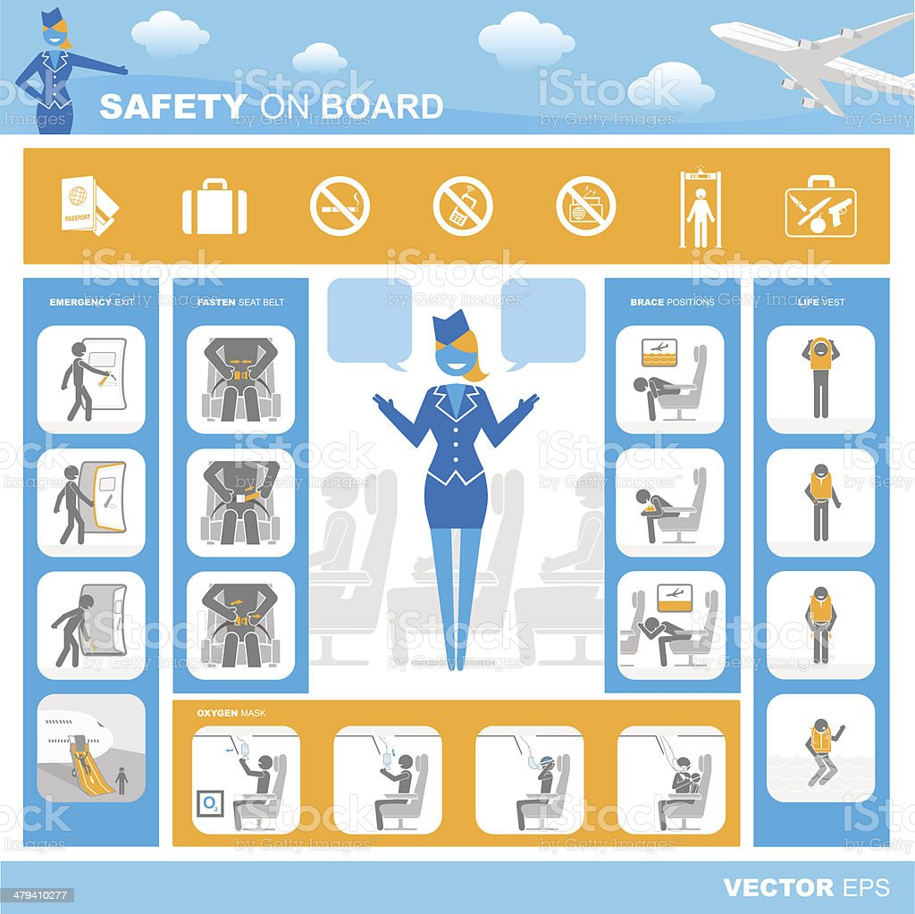Safety on board vector art illustration
