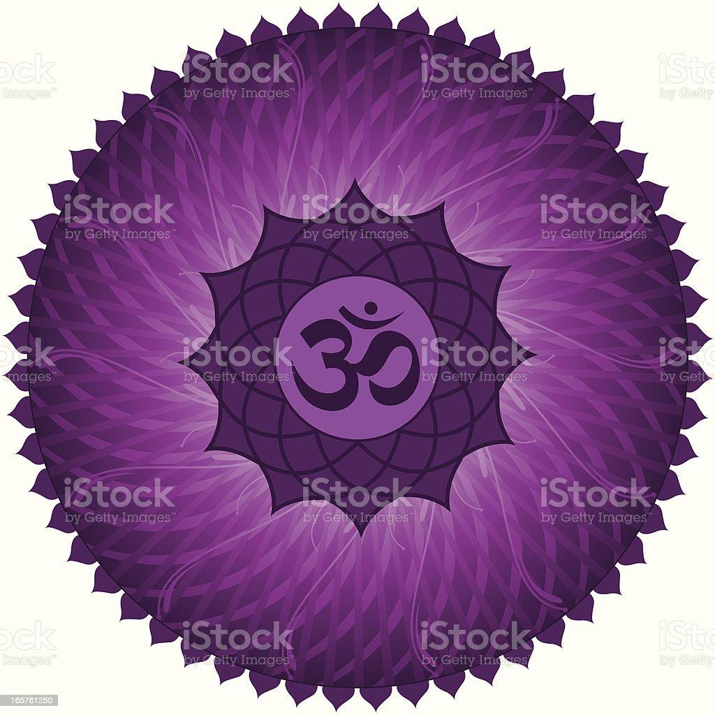 Sahasrara Chakra royalty-free stock vector art