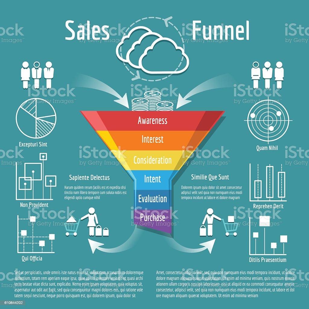Sales funnel vector illustration vector art illustration