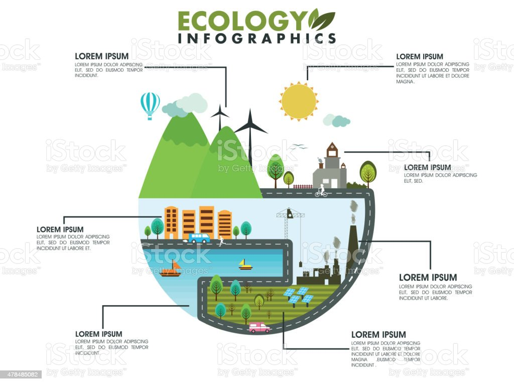 Save ecology infographic layout. vector art illustration