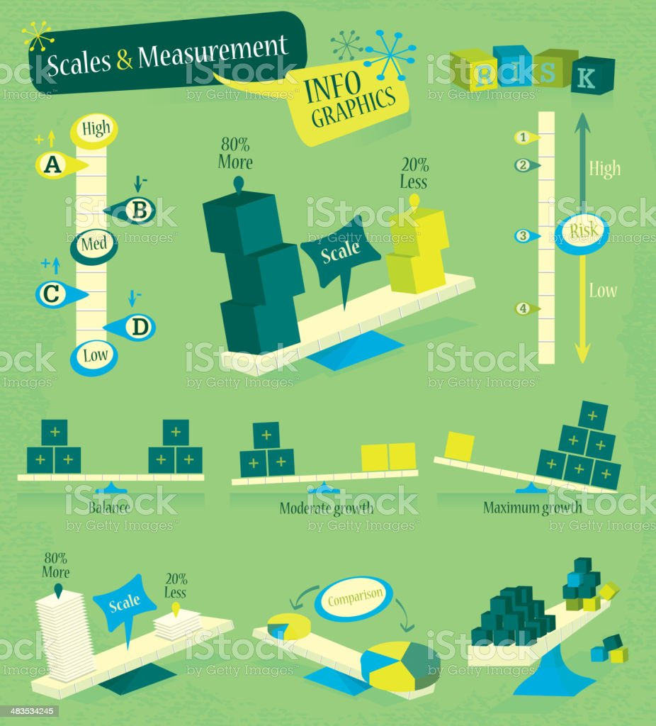 Scale and measurement Infographic set vector art illustration