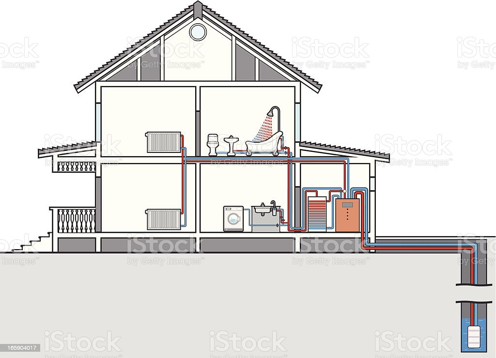 Scheme of heating and water heat pump. Cutaway of house vector art illustration
