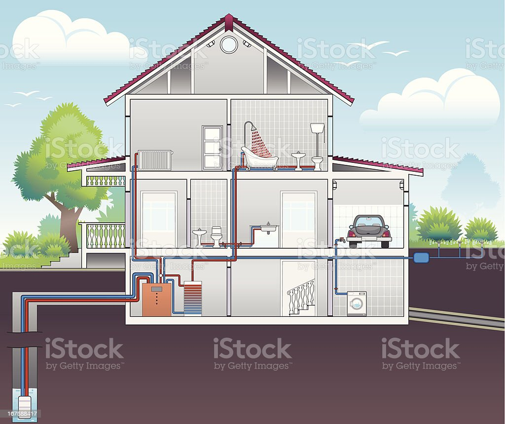 Scheme of heating and water heat. vector art illustration