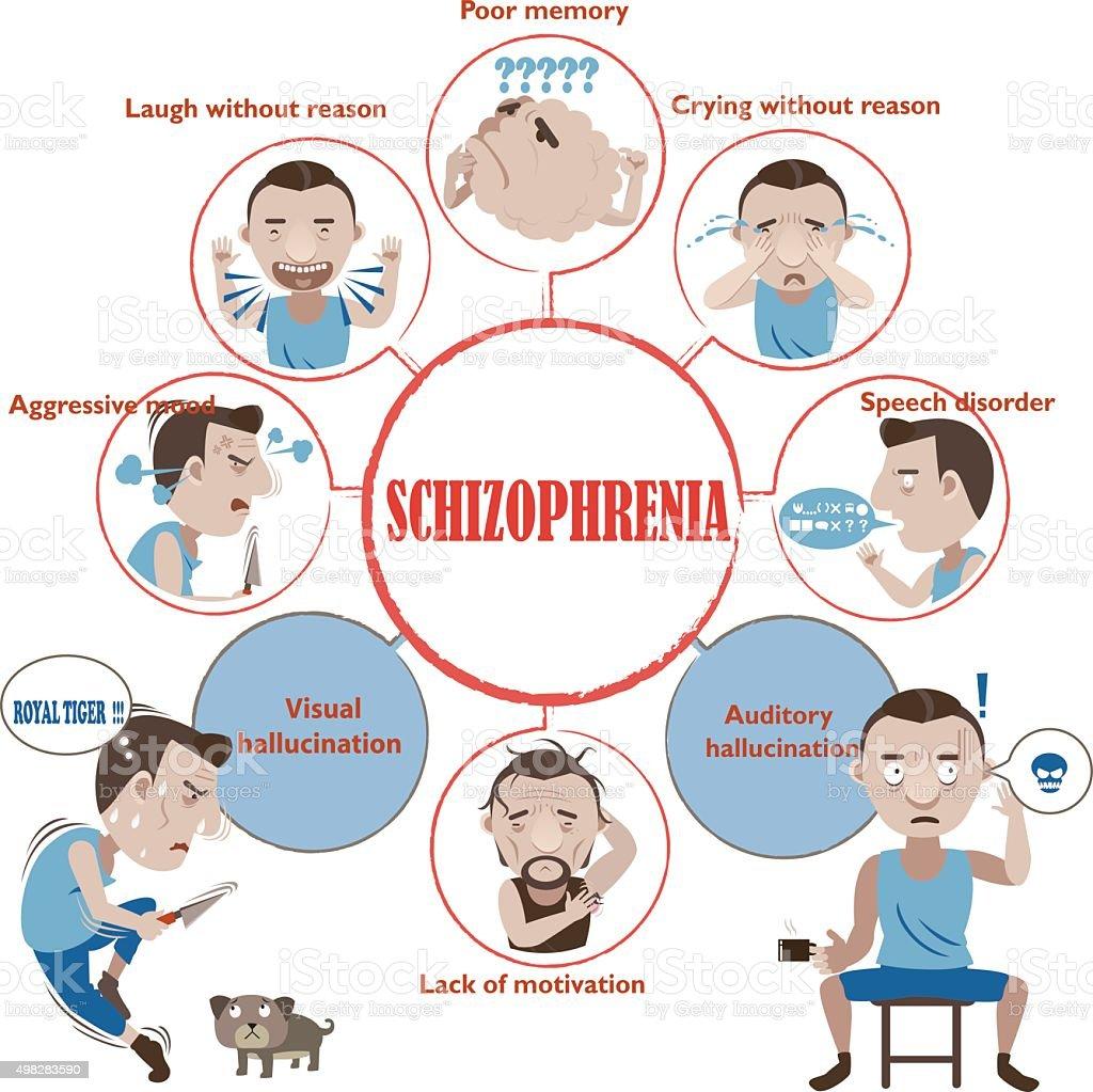 Schizofrenia illustrazione royalty-free