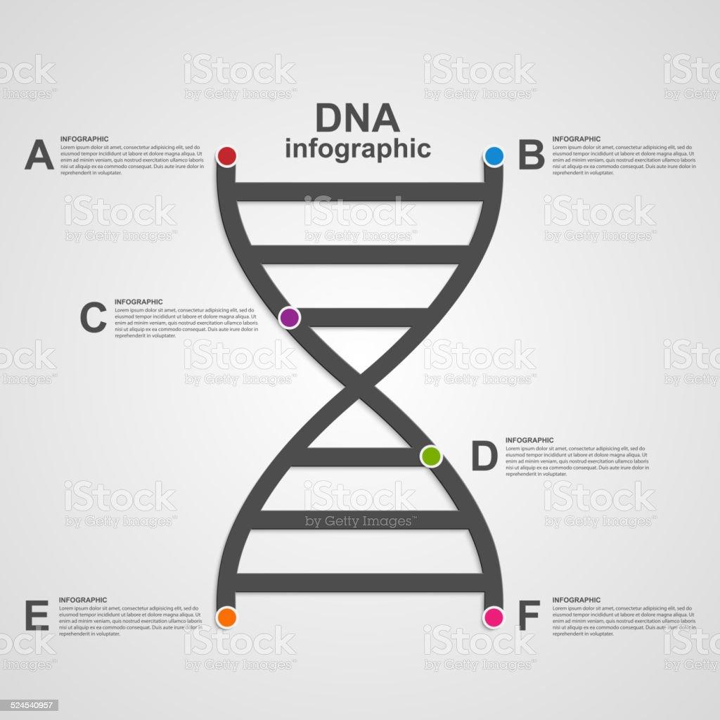 DNA science infographics design line style concept. vector art illustration